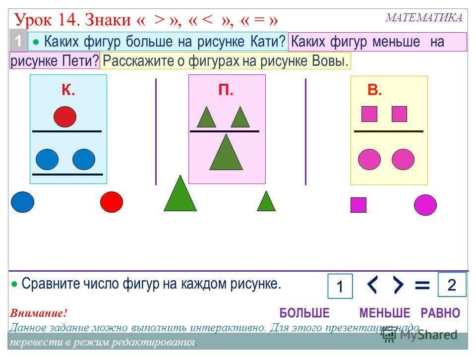 МАТЕМАТИКА Внимание! Данное задание можно выполнить интерактивно. Для этого презентацию надо перевести в режим редактирования. Урок 14. Знаки « > », « < », « = » 1 Каких фигур больше на рисунке Кати? Каких фигур меньше на рисунке Пети? Расскажите о ф