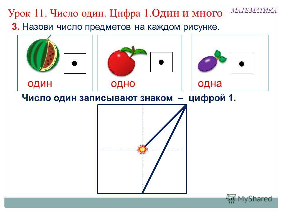 3. Назови число предметов на каждом рисунке. один одно одна МАТЕМАТИКА Урок 11. Число один. Цифра 1. Один и много Число один записывают знаком – цифрой 1.