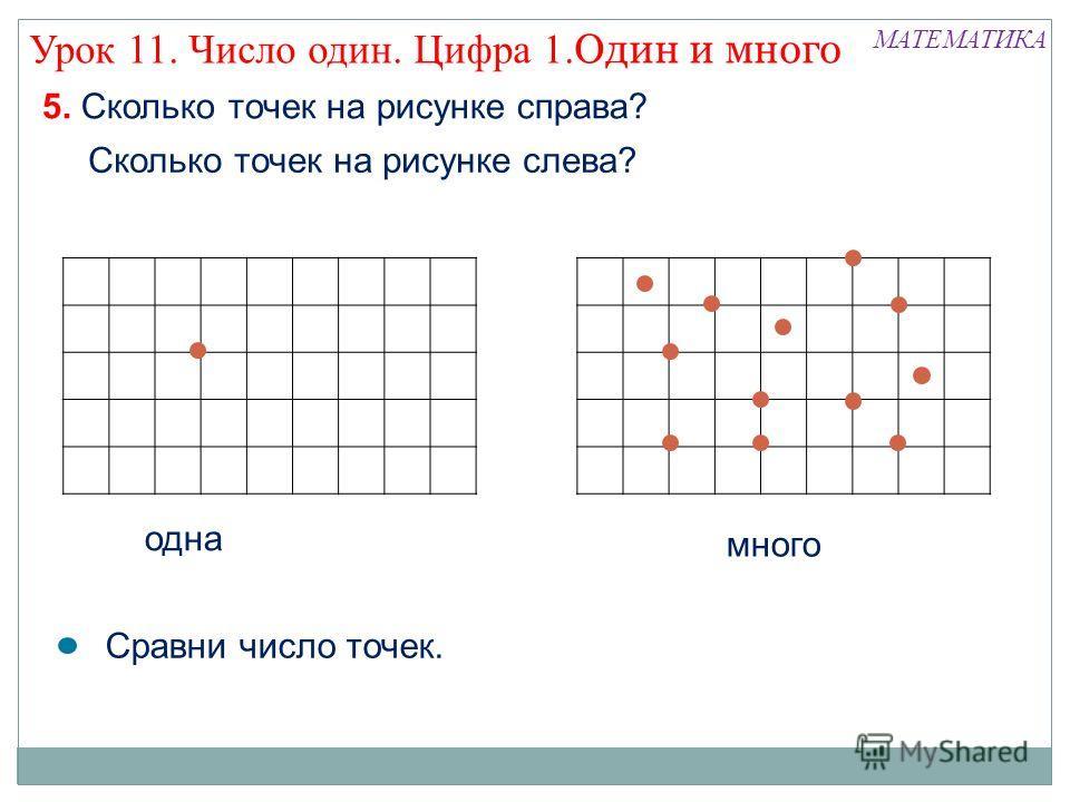 Сколько точек на рисунке слева? МАТЕМАТИКА Урок 11. Число один. Цифра 1. Один и много Сравни число точек. одна много 5. Сколько точек на рисунке справа?