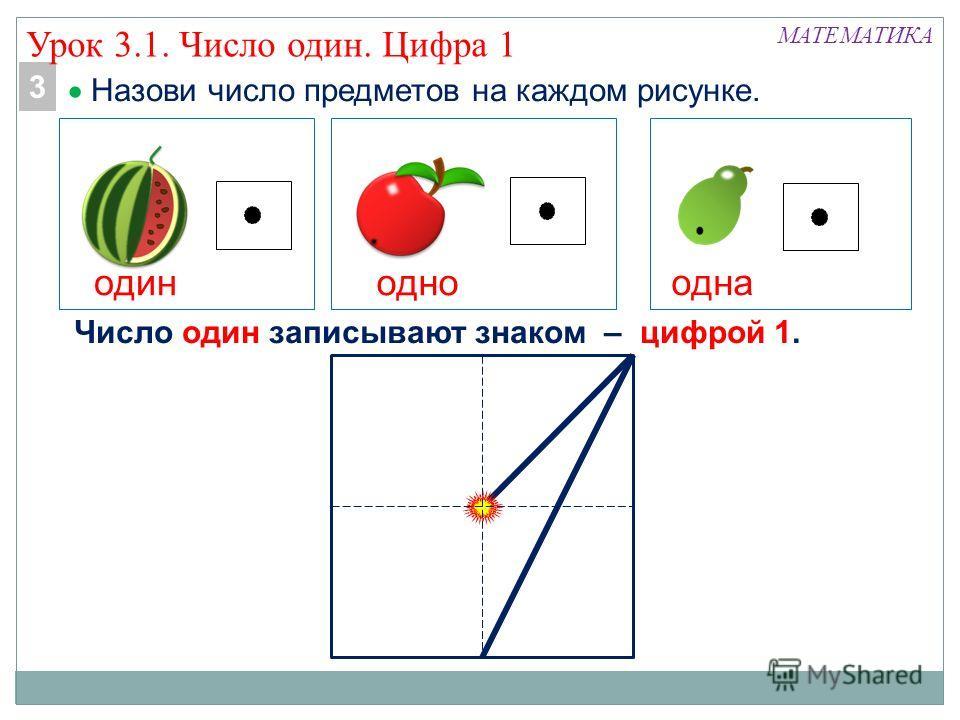 Назови число предметов на каждом рисунке. один одно одна Число один записывают знаком – цифрой 1. 3 Урок 3.1. Число один. Цифра 1 МАТЕМАТИКА