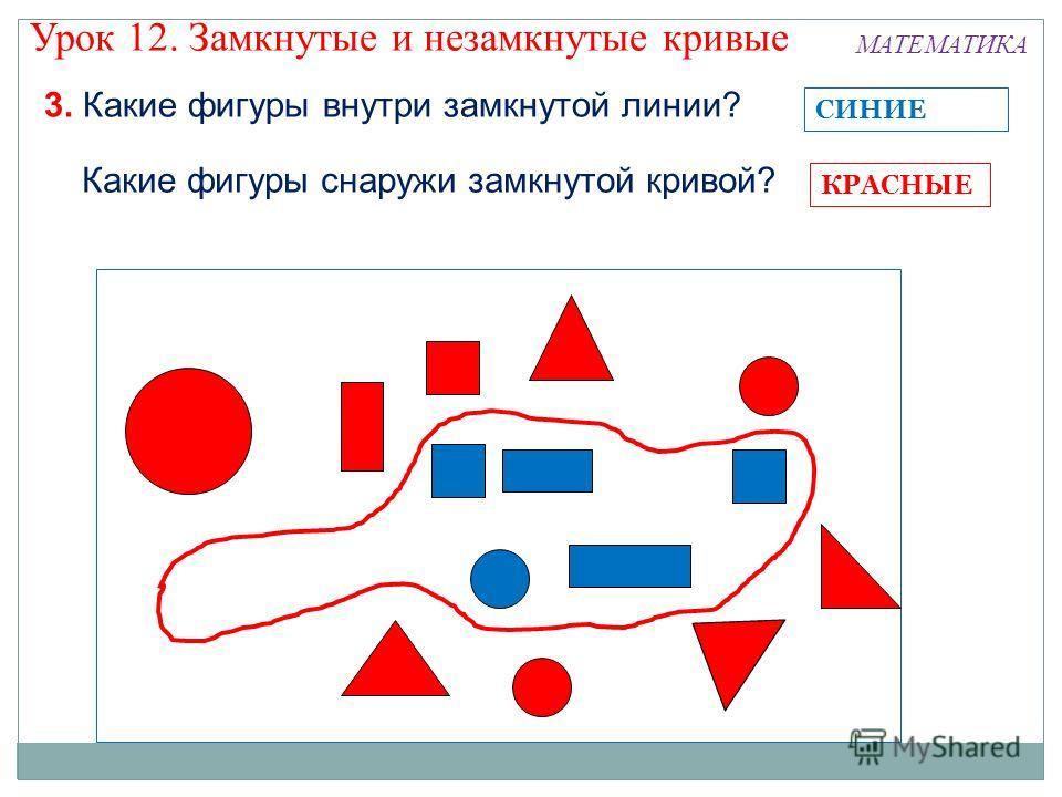 МАТЕМАТИКА Какие фигуры снаружи замкнутой кривой? 3. Какие фигуры внутри замкнутой линии? СИНИЕ КРАСНЫЕ Урок 12. Замкнутые и незамкнутые кривые