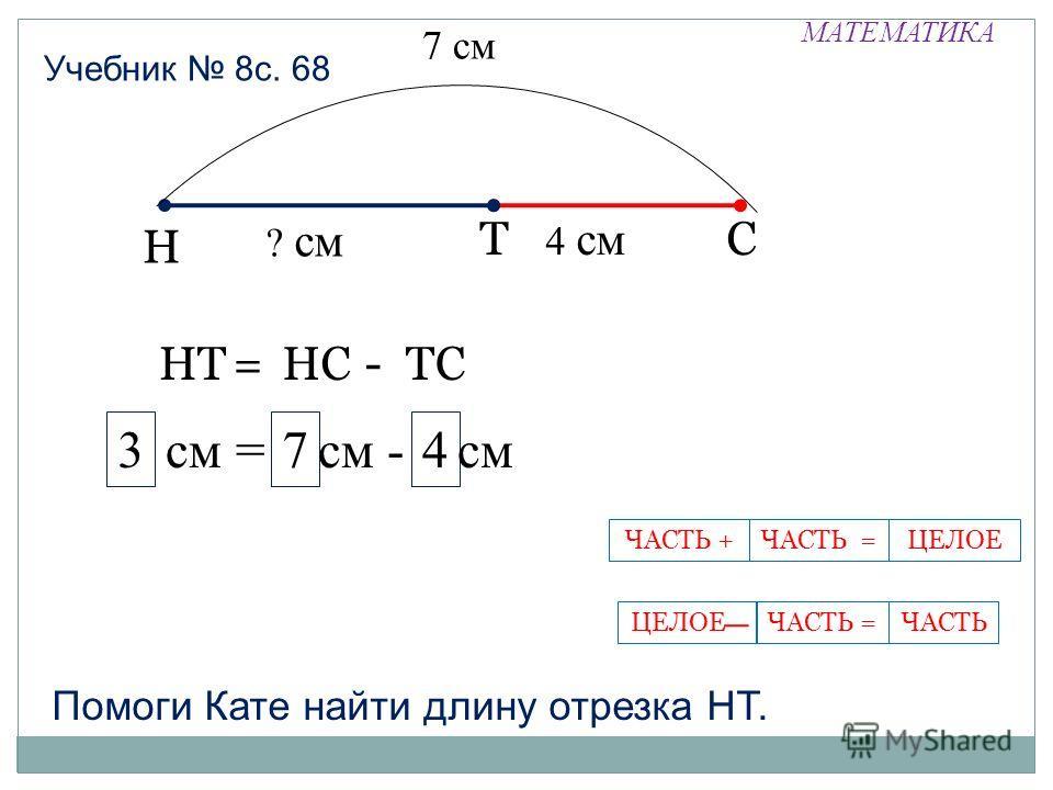 77 7 МАТЕМАТИКА Учебник 8с. 68 Н С 7 см ? см Т 4 см НТ=НСТС- 7 см = 4 см - см743 Помоги Кате найти длину отрезка НТ. ЧАСТЬ =ЧАСТЬ +ЦЕЛОЕЦЕЛОЕ -ЧАСТЬЧАСТЬ =