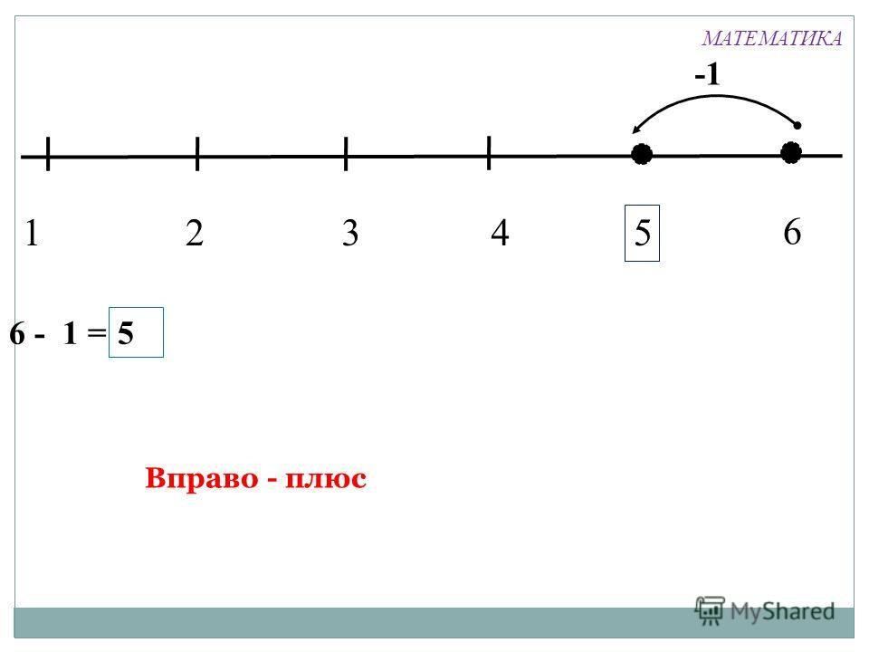 1324 6 - 1 = 5 Вправо - плюс 6 5 МАТЕМАТИКА
