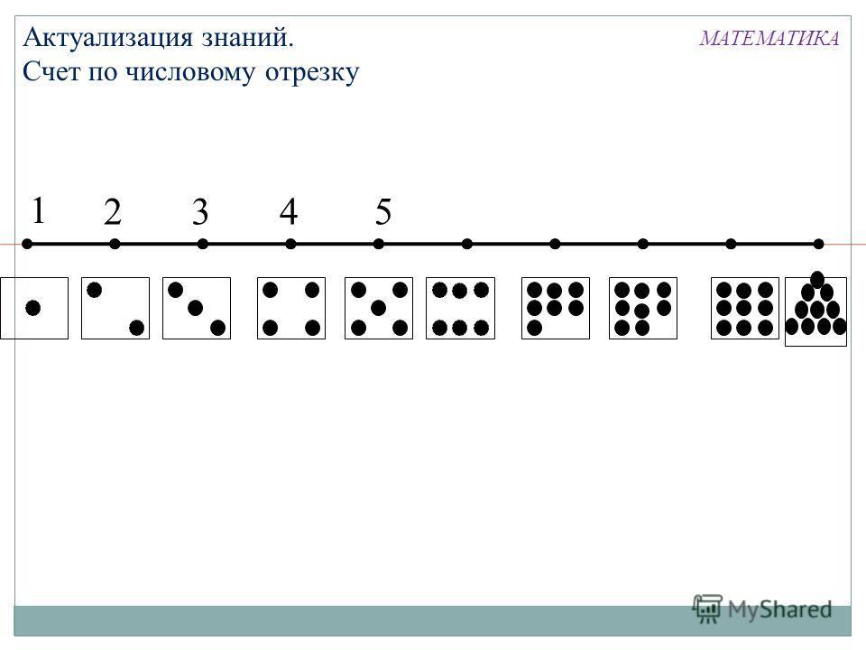 Актуализация знаний. Счет по числовому отрезку 1 2345 МАТЕМАТИКА