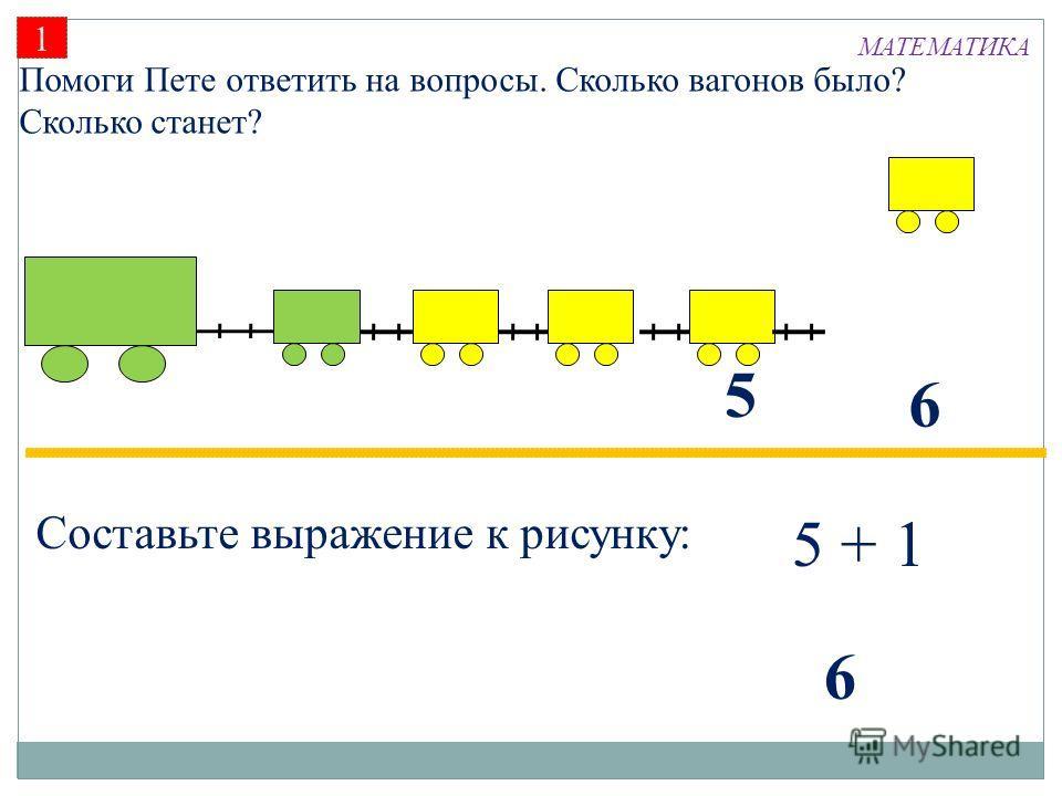 1 Помоги Пете ответить на вопросы. Сколько вагонов было? Сколько станет? 5 Составьте выражение к рисунку: 6 5 + 1 6 МАТЕМАТИКА