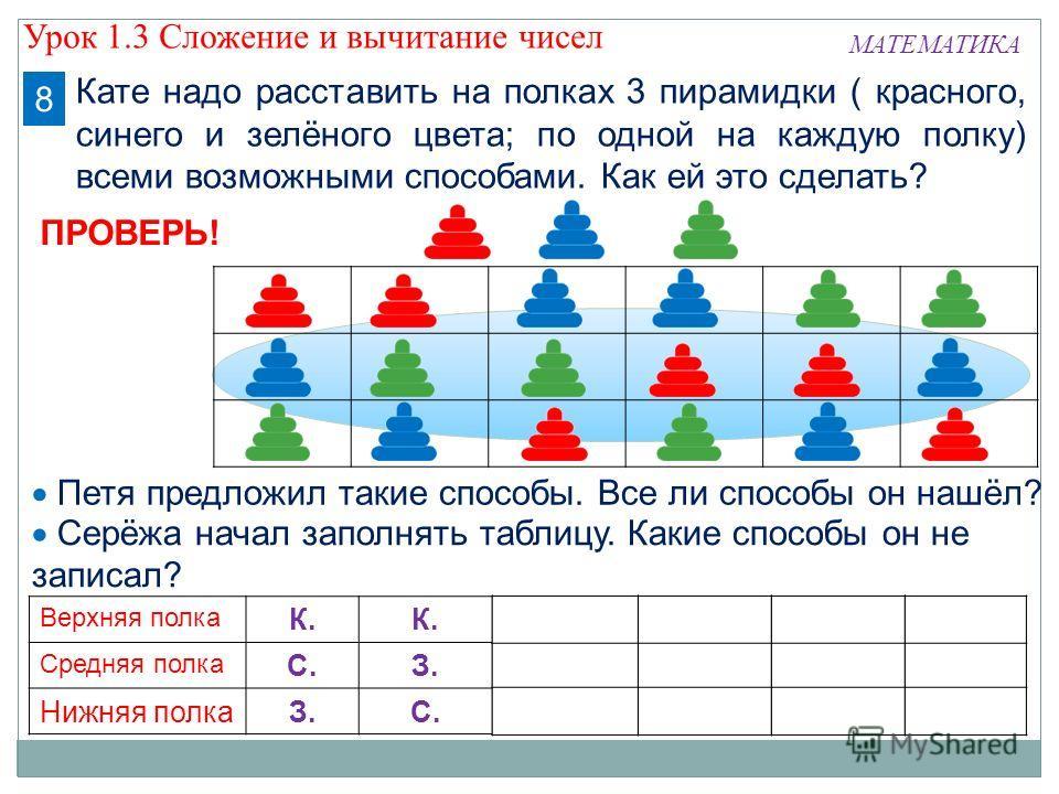 Серёжа начал заполнять таблицу. Какие способы он не записал? МАТЕМАТИКА 8 Кате надо расставить на полках 3 пирамидки ( красного, синего и зелёного цвета; по одной на каждую полку) всеми возможными способами. Как ей это сделать? Верхняя полка К. С. З.