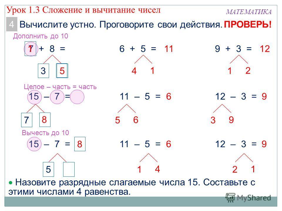МАТЕМАТИКА Вычислите устно. Проговорите свои действия.4ПРОВЕРЬ! 7 + 8 = 15 – 7 = 3 5 7 8 5 2 6 + 5 = 11 – 5 = 4 1 5 6 1 4 Дополнить до 10 Целое – часть = часть Вычесть до 10 5 1 8 8 11 6 6 9 + 3 = 12 – 3 = 1 2 3 9 2 1 12 9 9 Назовите разрядные слагае