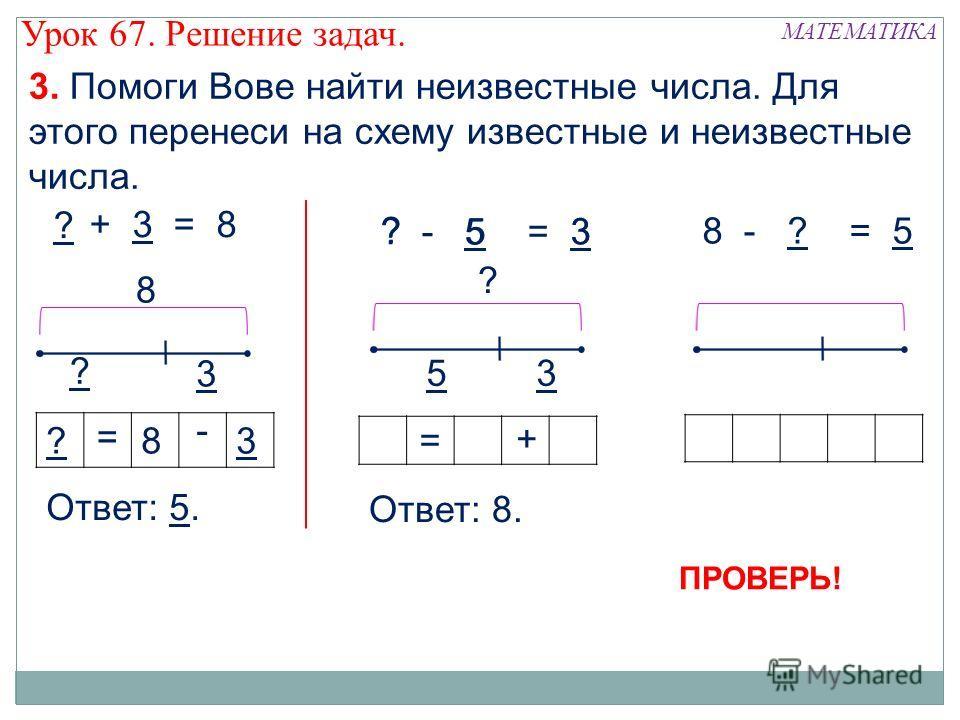 ? - 5 = 3 3 5 ? = + Ответ: 8. 5 ? 3 5 + 3 = 8 3 ? ? 8 ?83 = - Ответ: 5. 8 - ? = 5 3. Помоги Вове найти неизвестные числа. Для этого перенеси на схему известные и неизвестные числа. МАТЕМАТИКА Урок 67. Решение задач. ПРОВЕРЬ!