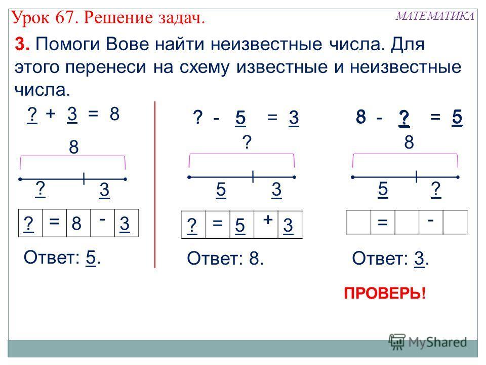 5 + 3 = 8 3 ? ? 8 ?83 = - Ответ: 5. 8 - ? = 5 ? 8 5 = - 5 ? 8 Ответ: 3. ? - 5 = 3 3 5 ? ?53 = + Ответ: 8. 5 ? 3 3. Помоги Вове найти неизвестные числа. Для этого перенеси на схему известные и неизвестные числа. МАТЕМАТИКА Урок 67. Решение задач. ПРОВ