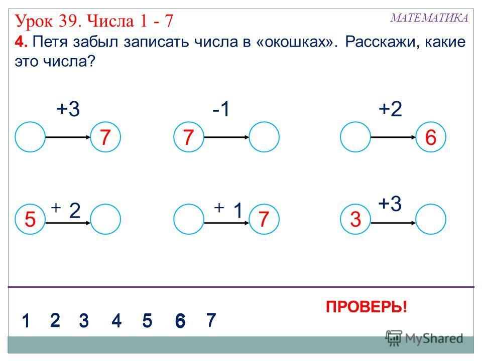 7 5 7 7 6 3 +2 4. Петя забыл записать числа в «окошках». Расскажи, какие это числа? +3 2 13 4 5 + 2 + 1 6 7 2 13456 7 2 13456 7 2 1345 6 7 ПРОВЕРЬ! Урок 39. Числа 1 - 7 МАТЕМАТИКА