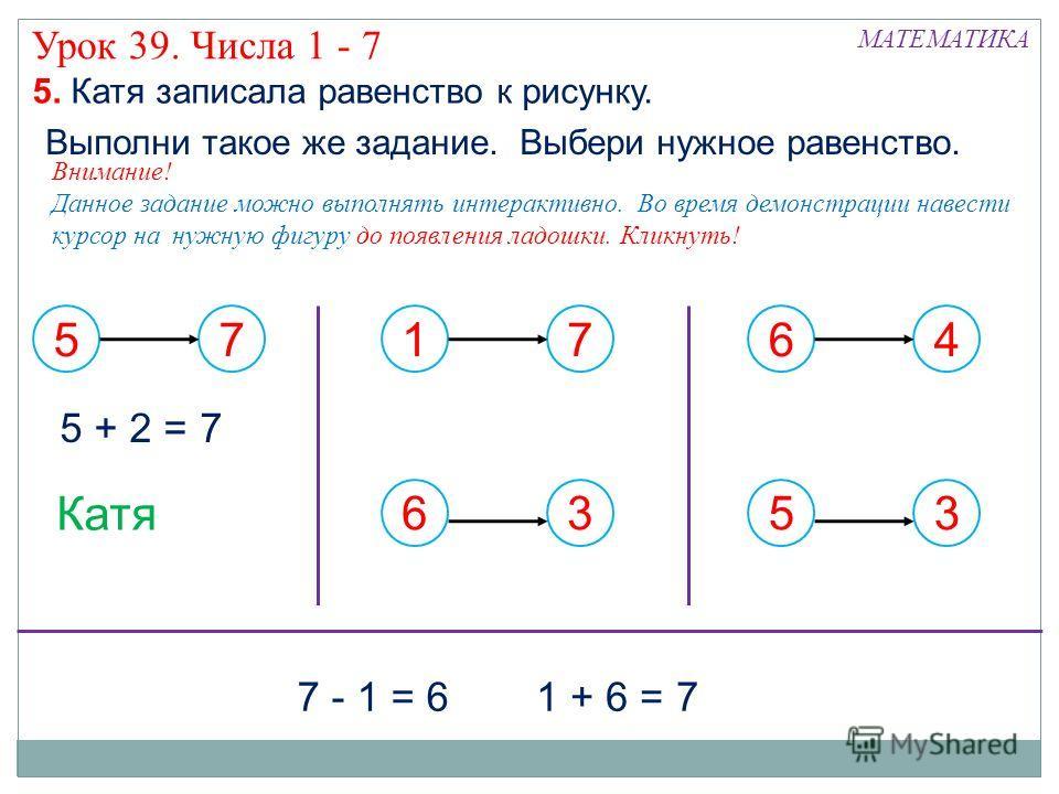 57 17636453 Катя 5. Катя записала равенство к рисунку. Внимание! Данное задание можно выполнять интерактивно. Во время демонстрации навести курсор на нужную фигуру до появления ладошки. Кликнуть! 5 + 2 = 7 1 + 6 = 77 - 1 = 6 Выполни такое же задание.