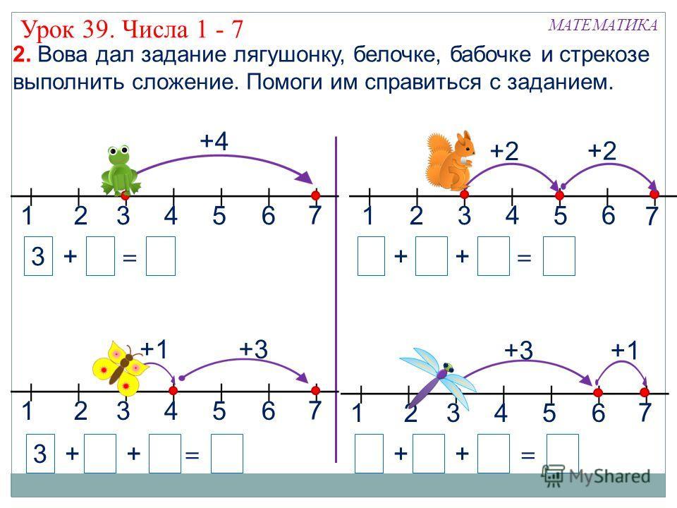 1 +1 +3+1 +3 3 + = +3 МАТЕМАТИКА Урок 39. Числа 1 - 7 132456 7 3 + = +31 132456 7 77 7 33 132456132 4 5 7 +4 3 + = +2 4 7 7 6 + = +2 2. Вова дал задание лягушонку, белочке, бабочке и стрекозе выполнить сложение. Помоги им справиться с заданием.