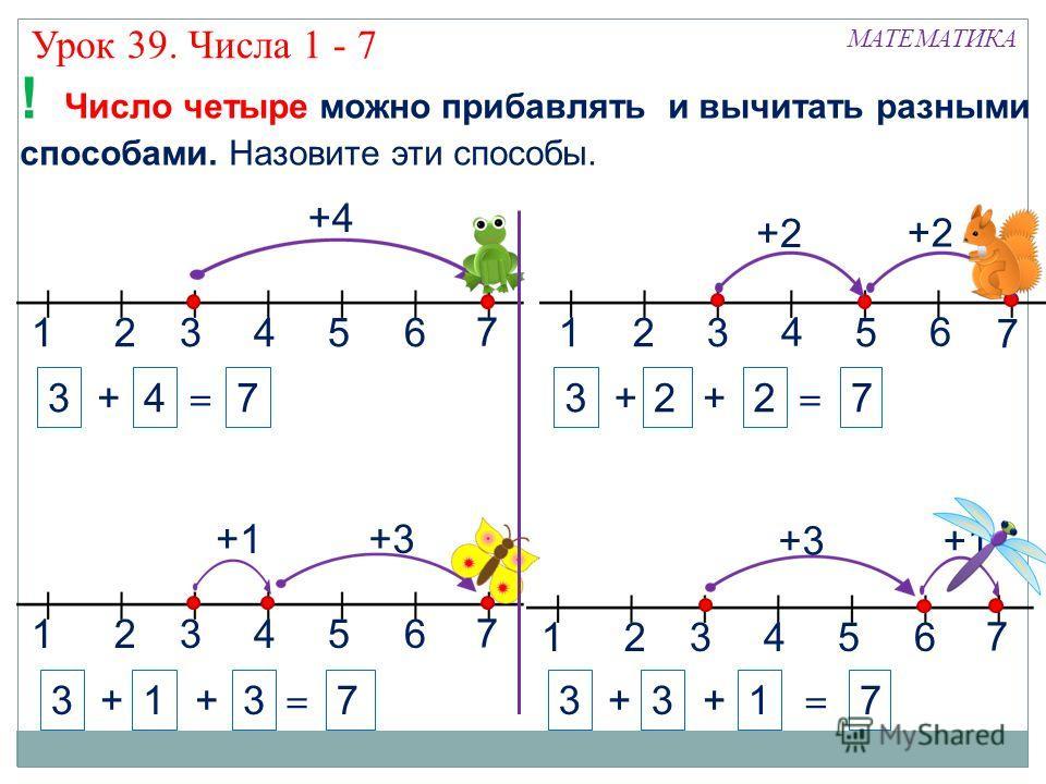 13+ = +73 МАТЕМАТИКА 3+ = +317 7473+ == +23+2 ! Число четыре можно прибавлять и вычитать разными способами. Назовите эти способы. 7 132456132 4 5 +4 +2 76 +1 +3+1 +3 132456 7 132456 7 Урок 39. Числа 1 - 7