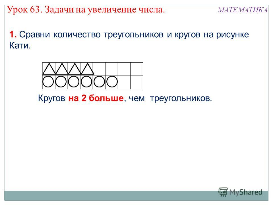 Кругов на 2 больше, чем треугольников. 1. Сравни количество треугольников и кругов на рисунке Кати. Урок 63. Задачи на увеличение числа. МАТЕМАТИКА