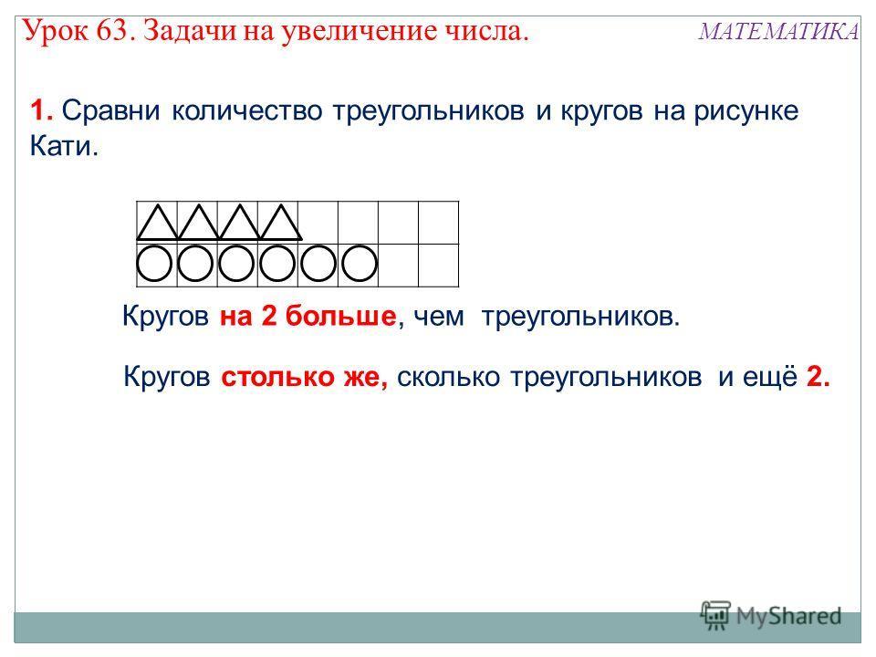 Кругов на 2 больше, чем треугольников. и ещё 2. 1. Сравни количество треугольников и кругов на рисунке Кати. Кругов столько же, сколько треугольников МАТЕМАТИКА Урок 63. Задачи на увеличение числа.