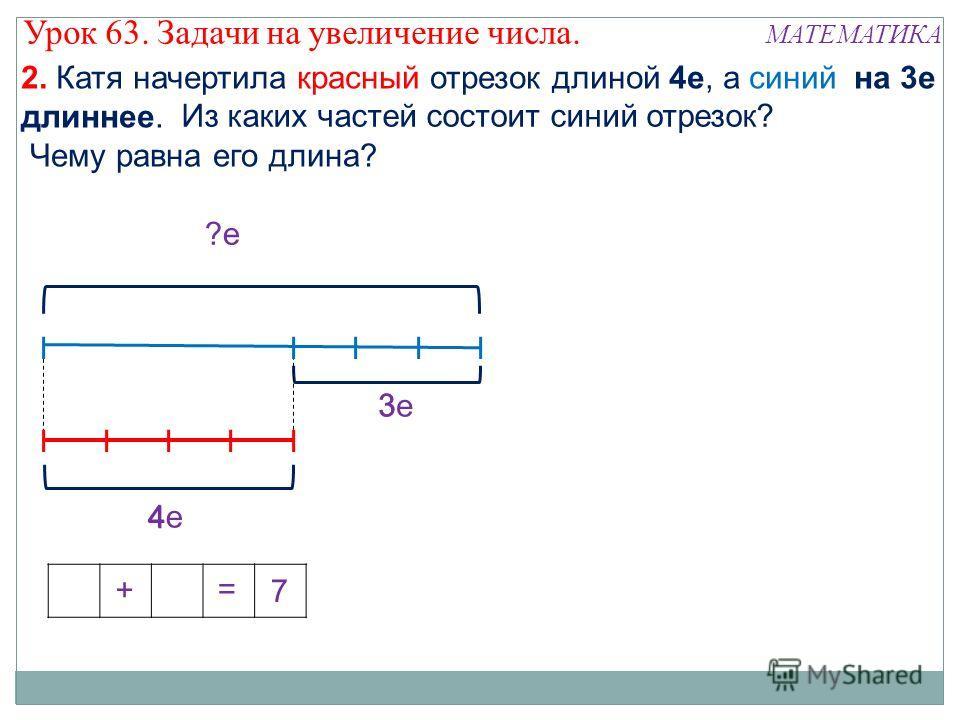 2. Катя начертила красный отрезок длиной 4е, а синий на 3е длиннее. ?е 4е 3е Из каких частей состоит синий отрезок? Чему равна его длина? 4 3 + = 7 МАТЕМАТИКА Урок 63. Задачи на увеличение числа. 7