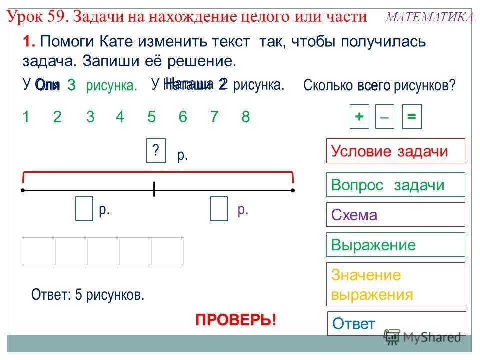 3 7цр. ? Оля Наташа 4 У Оли У Наташи 2 рисунка. Сколько всего рисунков? Вопрос задачи Условие задачи Ответ Схема Выражение Значение выражения р. 1. Помоги Кате изменить текст так, чтобы получилась задача. Запиши её решение. 1 3 482567 рисунка. 3 2 вс