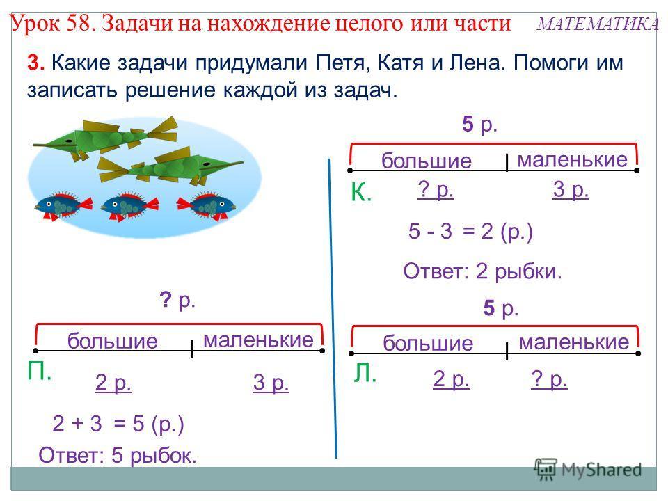 Ответ: 5 рыбок. 2 + 3= 5 (р.) Ответ: 2 рыбки. 5 - 3 3 р.? р. = 2 (р.) 5 р. ? р.2 р. 5 р. 3 р.2 р. ? р. большие маленькие 3. Какие задачи придумали Петя, Катя и Лена. Помоги им записать решение каждой из задач. большие маленькие большие маленькие Урок