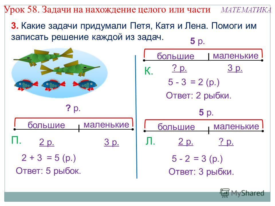 Ответ: 5 рыбок. 2 + 3= 5 (р.) Ответ: 2 рыбки. 5 - 3 3 р.? р. = 2 (р.) 5 р. Ответ: 3 рыбки. 5 - 2 ? р.2 р. = 3 (р.) 5 р. Л. К. 3 р.2 р. ? р. большие маленькие П. 3. Какие задачи придумали Петя, Катя и Лена. Помоги им записать решение каждой из задач.