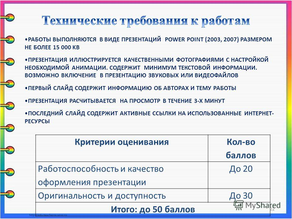 Критерии оценивания Кол-во баллов Работоспособность и качество оформления презентации До 20 Оригинальность и доступностьДо 30 Итого: до 50 баллов РАБОТЫ ВЫПОЛНЯЮТСЯ В ВИДЕ ПРЕЗЕНТАЦИЙ POWER POINT (2003, 2007) РАЗМЕРОМ НЕ БОЛЕЕ 15 000 KB ПРЕЗЕНТАЦИЯ И