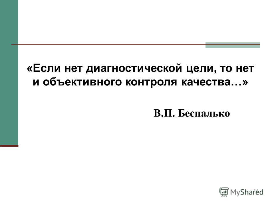 13 В.П. Беспалько «Если нет диагностической цели, то нет и объективного контроля качества…»