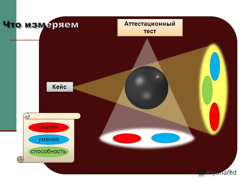 19 Аттестационный тест Кейс знания умения способность
