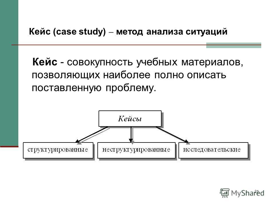 21 Кейс (case study) – метод анализа ситуаций Кейс - совокупность учебных материалов, позволяющих наиболее полно описать поставленную проблему.