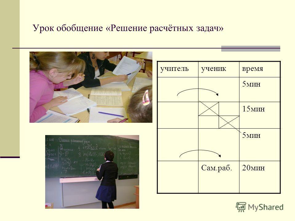 Урок обобщение «Решение расчётных задач» учительучениквремя 5мин 15мин 5мин Сам.раб.20мин
