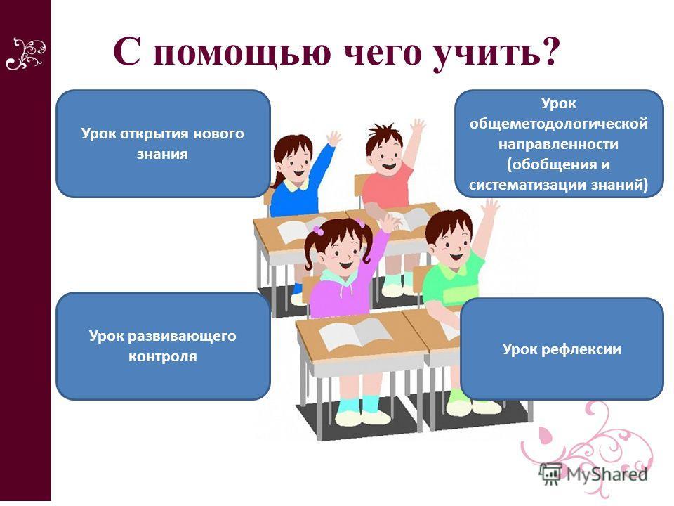 С помощью чего учить? Урок открытия нового знания Урок общеметодологической направленности (обобщения и систематизации знаний) Урок развивающего контроля Урок рефлексии