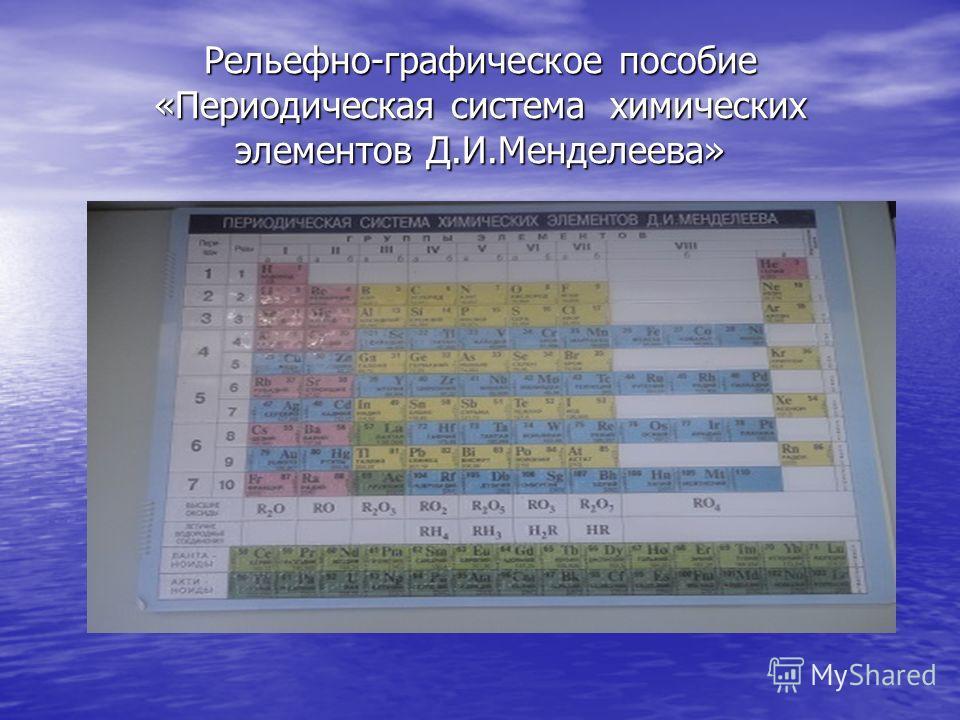 Рельефно-графическое пособие «Периодическая система химических элементов Д.И.Менделеева»