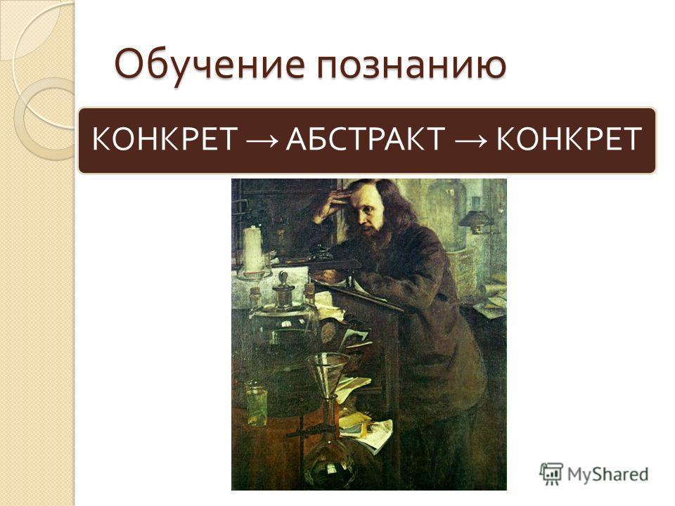 Обучение познанию КОНКРЕТ АБСТРАКТ КОНКРЕТ