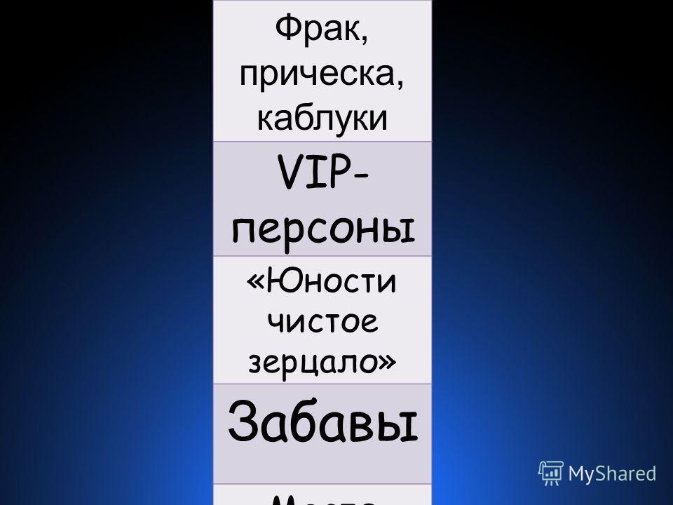 Фрак, прическа, каблуки VIP- персоны «Юности чистое зерцало» Забавы Место встречи изменить нельзя!