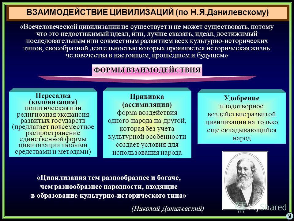 ВЗАИМОДЕЙСТВИЕ ЦИВИЛИЗАЦИЙ (по Н.Я.Данилевскому) «Всечеловеческой цивилизации не существует и не может существовать, потому что это недостижимый идеал, или, лучше сказать, идеал, достижимый последовательным или совместным развитием всех культурно-ист