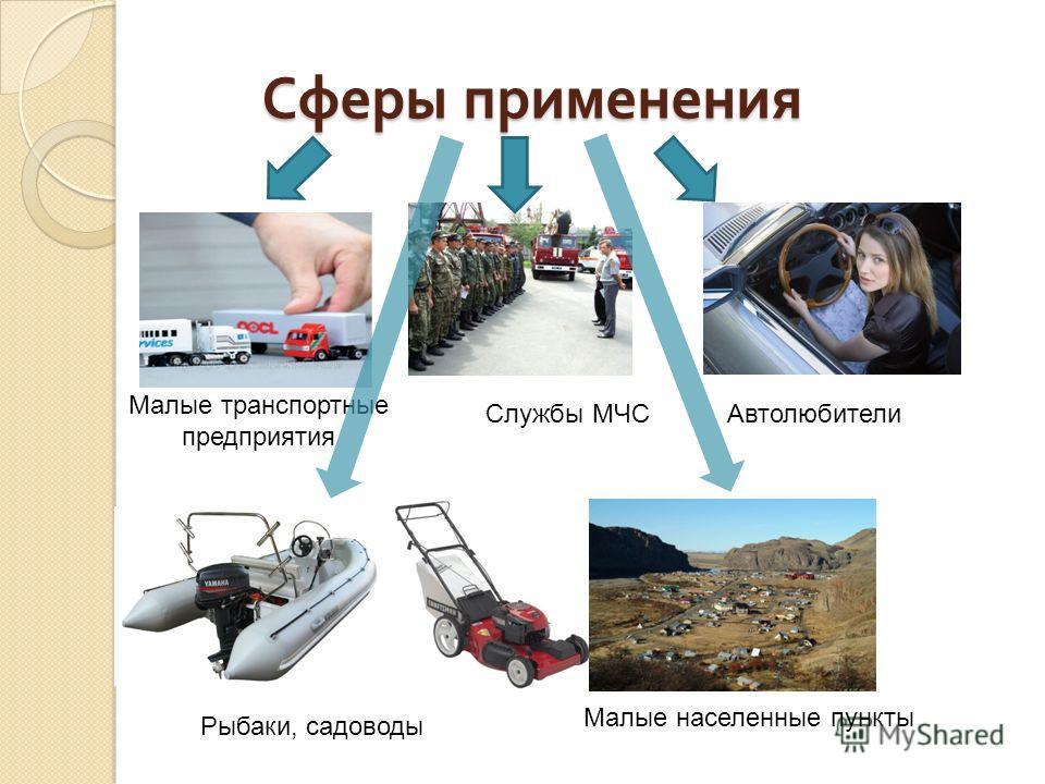 Сферы применения Малые транспортные предприятия АвтолюбителиСлужбы МЧС Рыбаки, садоводы Малые населенные пункты