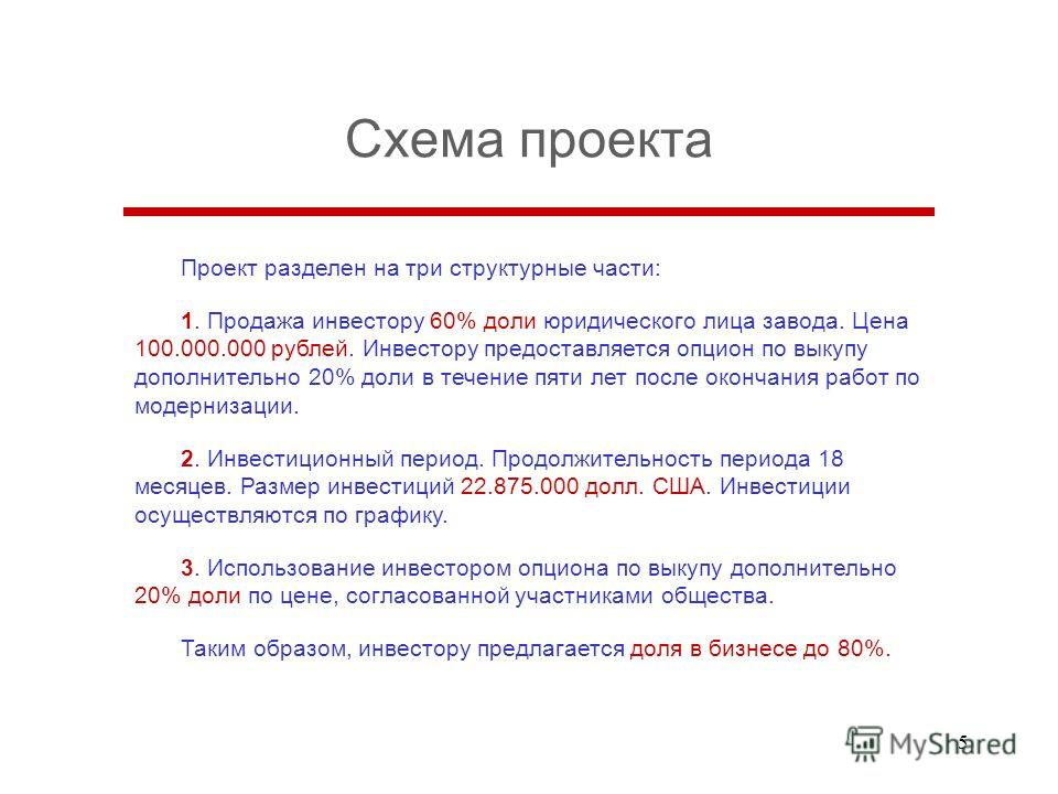5 Схема проекта Проект разделен на три структурные части: 1. Продажа инвестору 60% доли юридического лица завода. Цена 100.000.000 рублей. Инвестору предоставляется опцион по выкупу дополнительно 20% доли в течение пяти лет после окончания работ по м