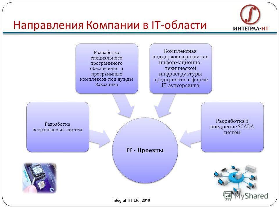 IT - Проекты Разработка встраиваемых систем Разработка специального программного обеспечения и программных комплексов под нужды Заказчика Комплексная поддержка и развитие информационно- технической инфраструктуры предприятия в форме IT-аутсорсинга Ра