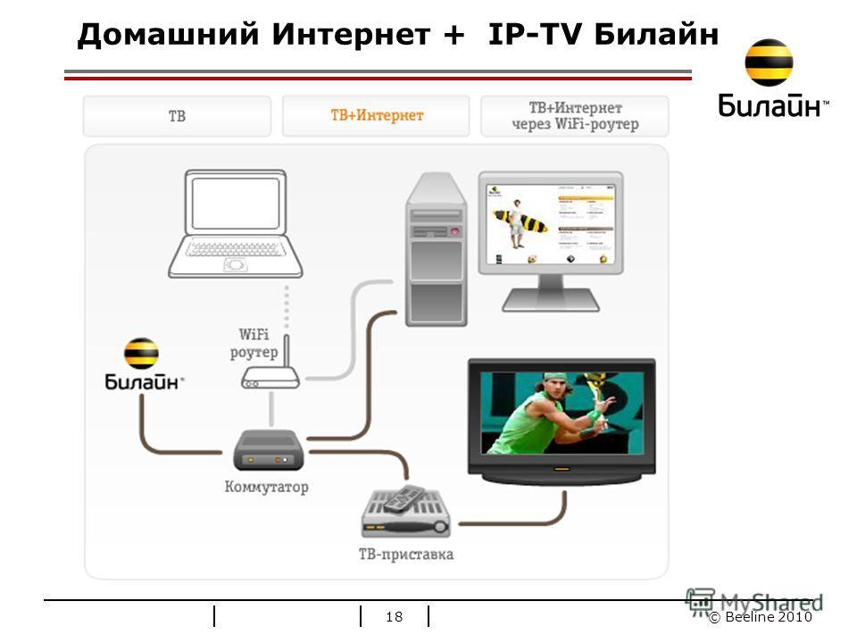 © Beeline 2010 Стандартные цвета Билайн 18 Домашний Интернет + IP-TV Билайн