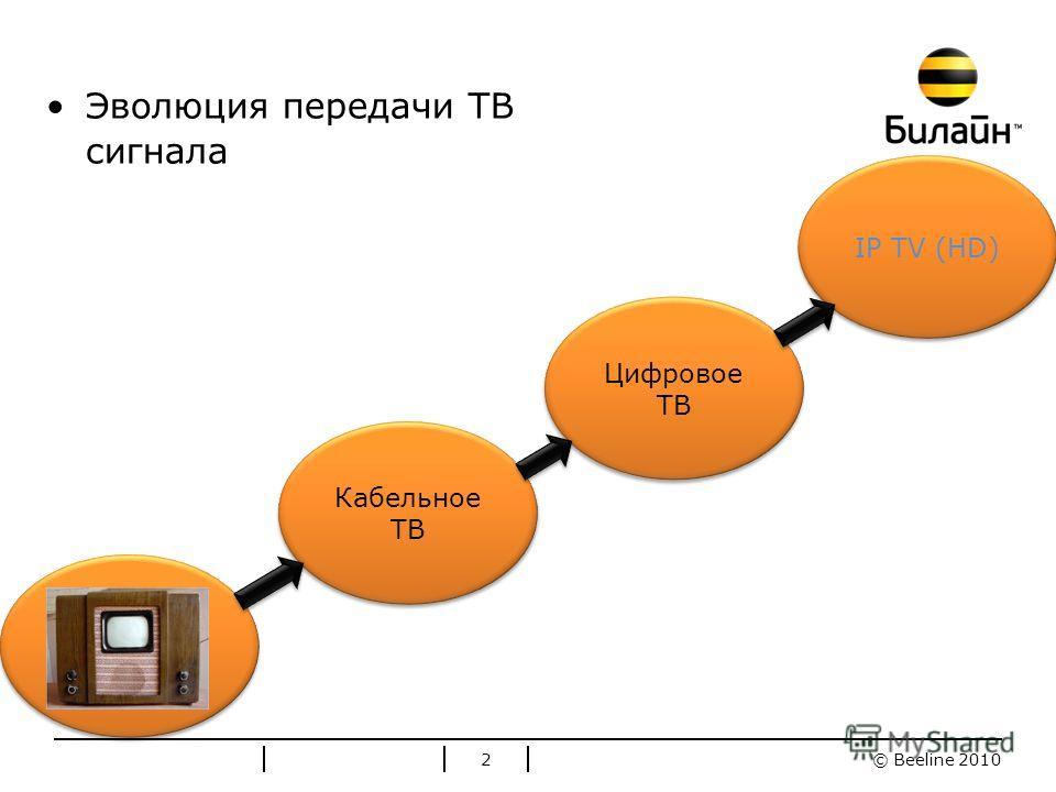© Beeline 2010 Стандартные цвета Билайн 2 Кабельное ТВ IP ТV (HD) Цифровое ТВ Эволюция передачи ТВ сигнала