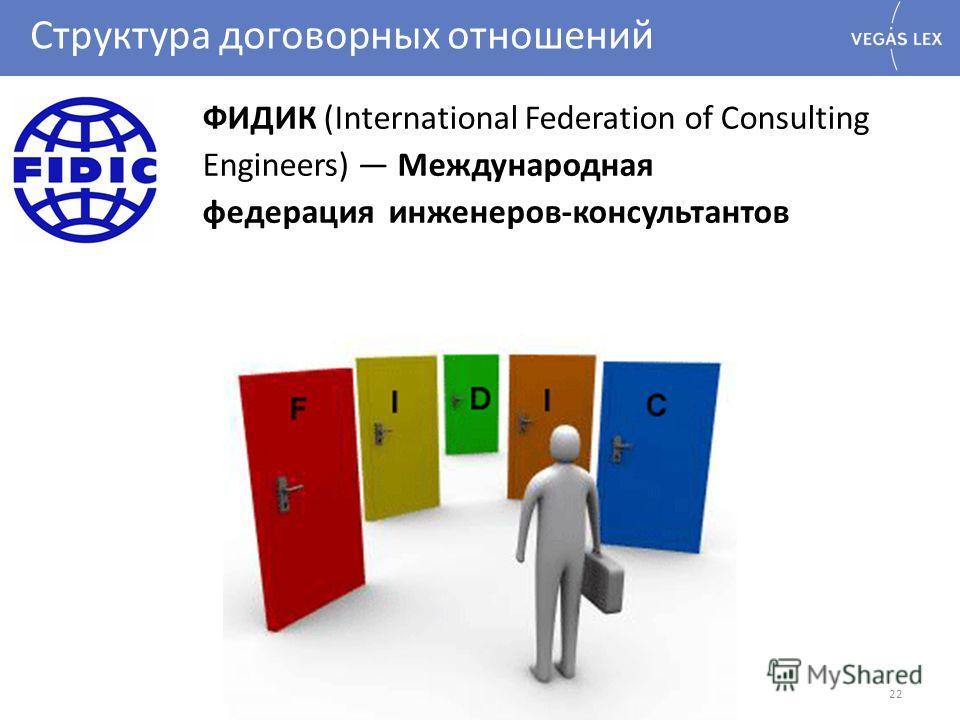 Структура договорных отношений 22 ФИДИК (International Federation of Consulting Engineers) Международная федерация инженеров-консультантов