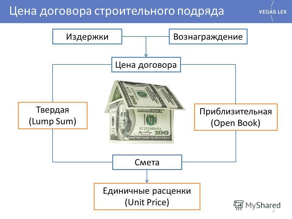 Цена договора строительного подряда 5 Цена договора Смета Твердая (Lump Sum) Приблизительная (Open Book) Единичные расценки (Unit Price) ИздержкиВознаграждение