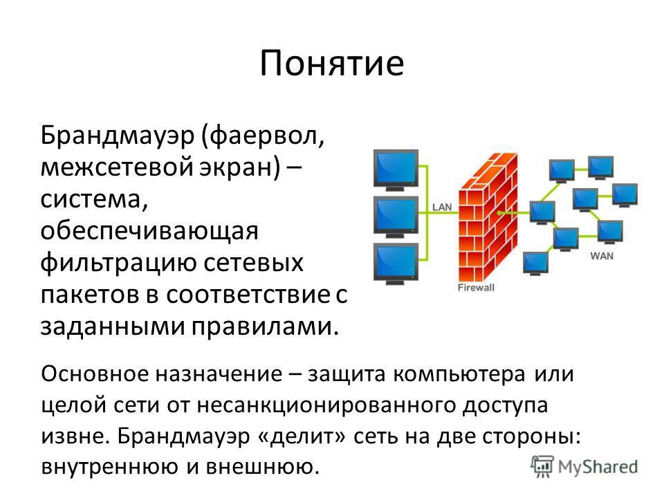 Понятие Брандмауэр (фаервол, межсетевой экран) – система, обеспечивающая фильтрацию сетевых пакетов в соответствие с заданными правилами. Основное назначение – защита компьютера или целой сети от несанкционированного доступа извне. Брандмауэр «делит»