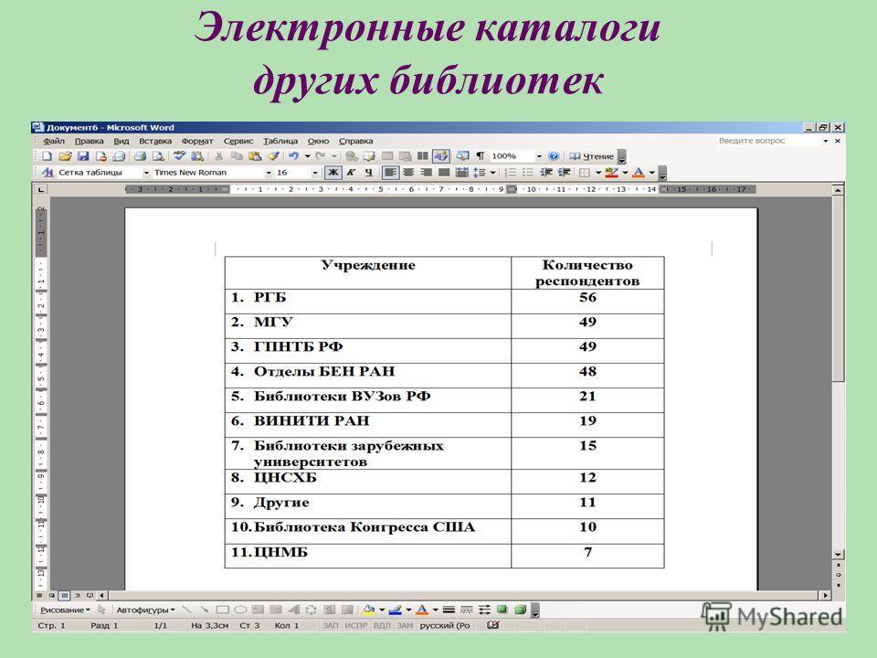 Электронные каталоги других библиотек