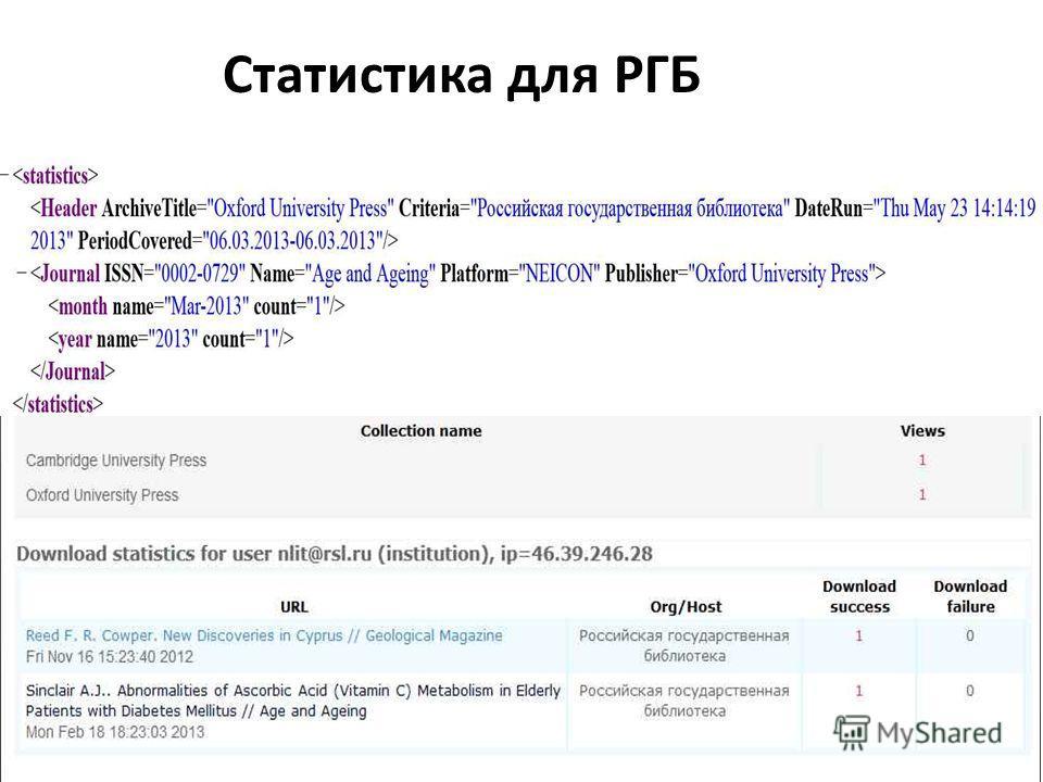 Статистика для РГБ