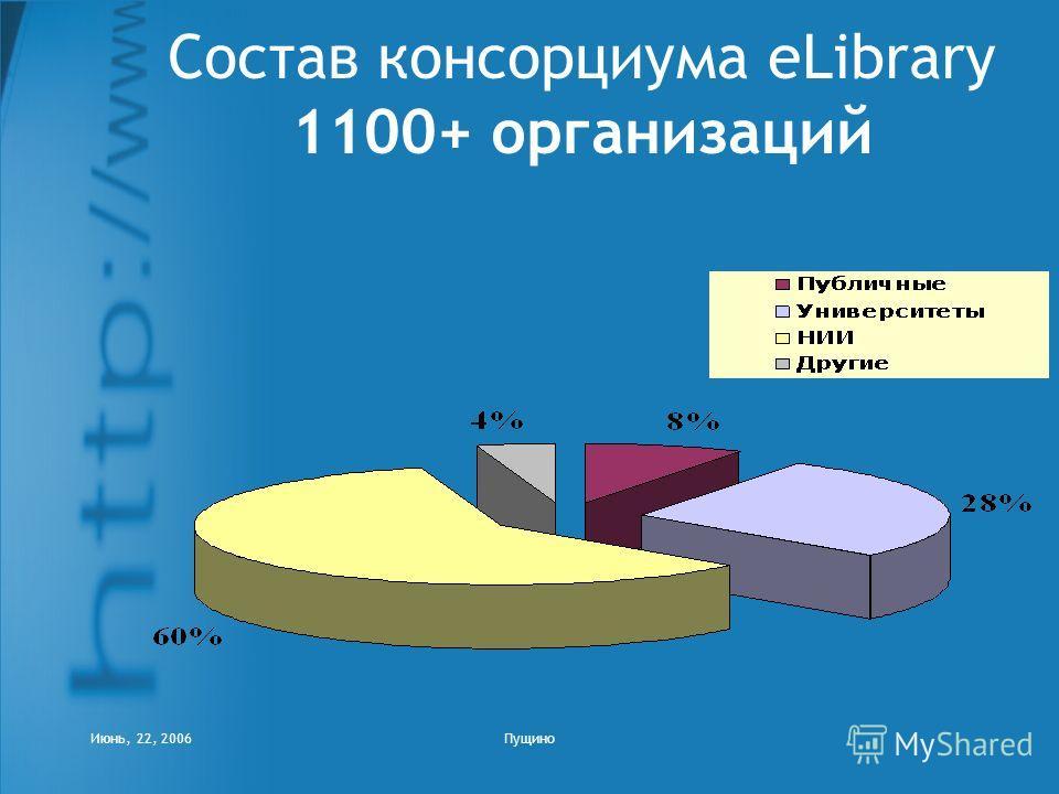 Июнь, 22, 2006Пущино Состав консорциума eLibrary 1100+ организаций
