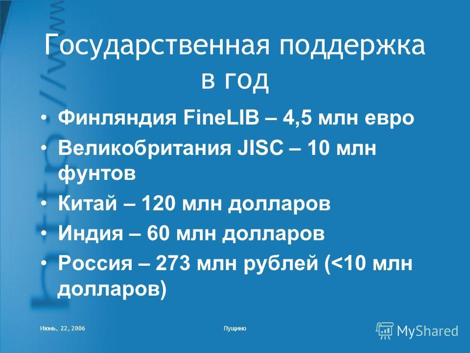 Июнь, 22, 2006Пущино Государственная поддержка в год Финляндия FineLIB – 4,5 млн евро Великобритания JISC – 10 млн фунтов Китай – 120 млн долларов Индия – 60 млн долларов Россия – 273 млн рублей (