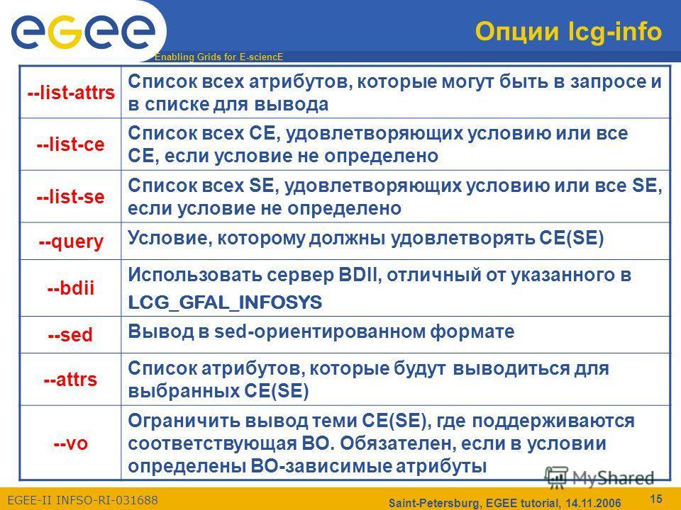 Enabling Grids for E-sciencE EGEE-II INFSO-RI-031688 Saint-Petersburg, EGEE tutorial, 14.11.2006 15 Опции lcg-info --list-attrs Список всех атрибутов, которые могут быть в запросе и в списке для вывода --list-сe Список всех СE, удовлетворяющих услови