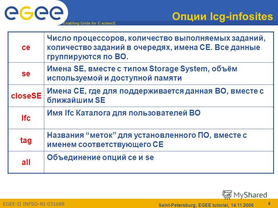 Enabling Grids for E-sciencE EGEE-II INFSO-RI-031688 Saint-Petersburg, EGEE tutorial, 14.11.2006 4 Опции lcg-infosites ce Число процессоров, количество выполняемых заданий, количество заданий в очередях, имена CE. Все данные группируются по ВО. se Им