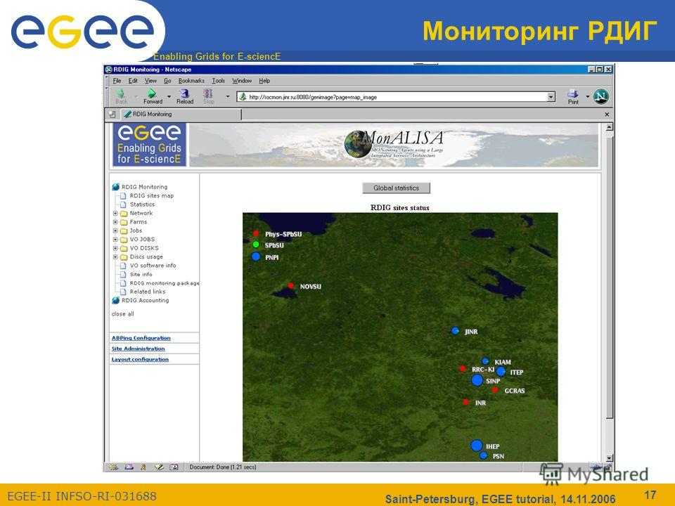 Enabling Grids for E-sciencE EGEE-II INFSO-RI-031688 Saint-Petersburg, EGEE tutorial, 14.11.2006 17 Мониторинг РДИГ