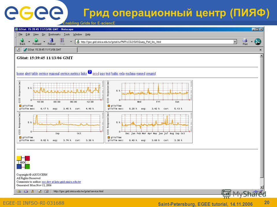 Enabling Grids for E-sciencE EGEE-II INFSO-RI-031688 Saint-Petersburg, EGEE tutorial, 14.11.2006 20 Грид операционный центр (ПИЯФ)