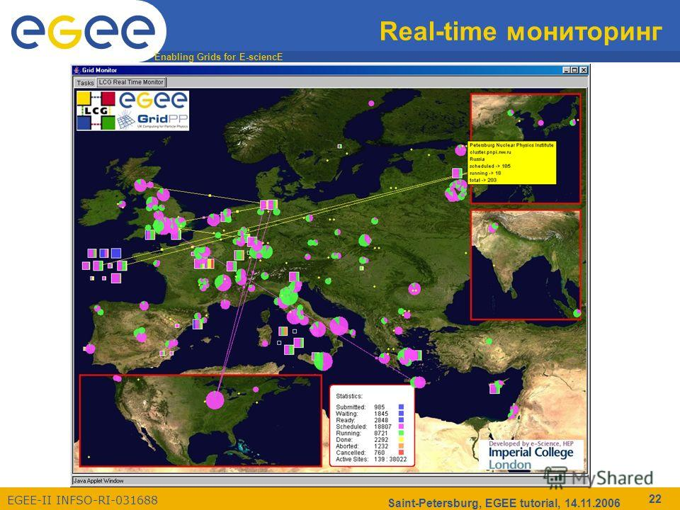 Enabling Grids for E-sciencE EGEE-II INFSO-RI-031688 Saint-Petersburg, EGEE tutorial, 14.11.2006 22 Real-time мониторинг